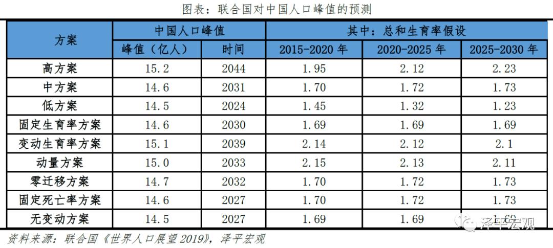 中国人口危机已爆发_不到2年消失30万人!一大危机在韩国爆发,给我国敲响警钟