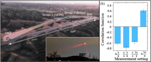 量子通讯获重大进展:无人机组网成为可能,南大科研团队立功