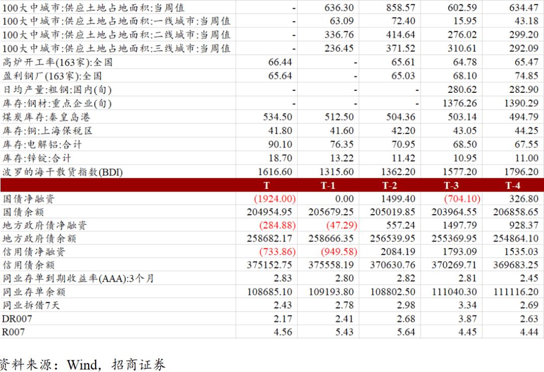 【招商宏观】通胀推动美债收益率上行 A股承压?——一图一观点(2021年第7期)