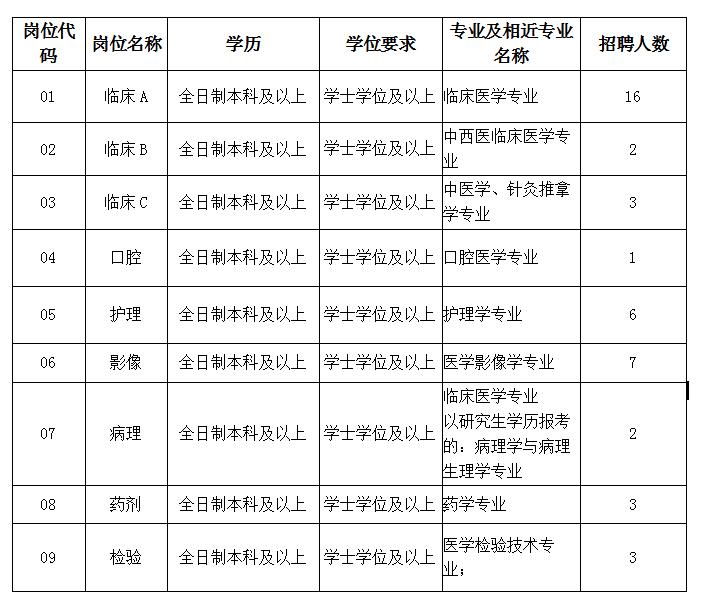 武城历年人口_武城二中(3)