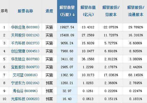 教你怎么上网赚钱,A股头条:2021年中央一号文件发布,广东宣布沪深广磁悬浮要来了