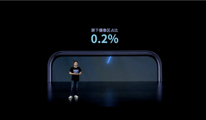 发展方向是对是错?2021手机超牛黑科技详解!的照片 - 7
