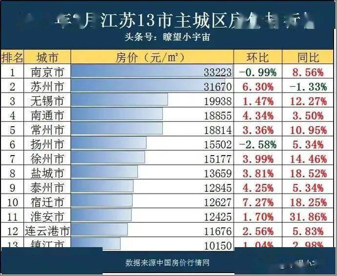 2021江苏省人均工资_2021江苏省名校选调生