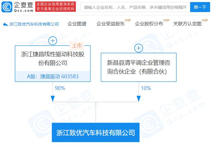 捷昌驱动参股成立浙江致优汽车科技有限公司,持股90%