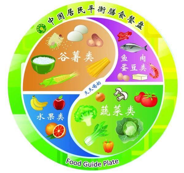 每天摄入这五大类食物,才真正做到营养均衡!