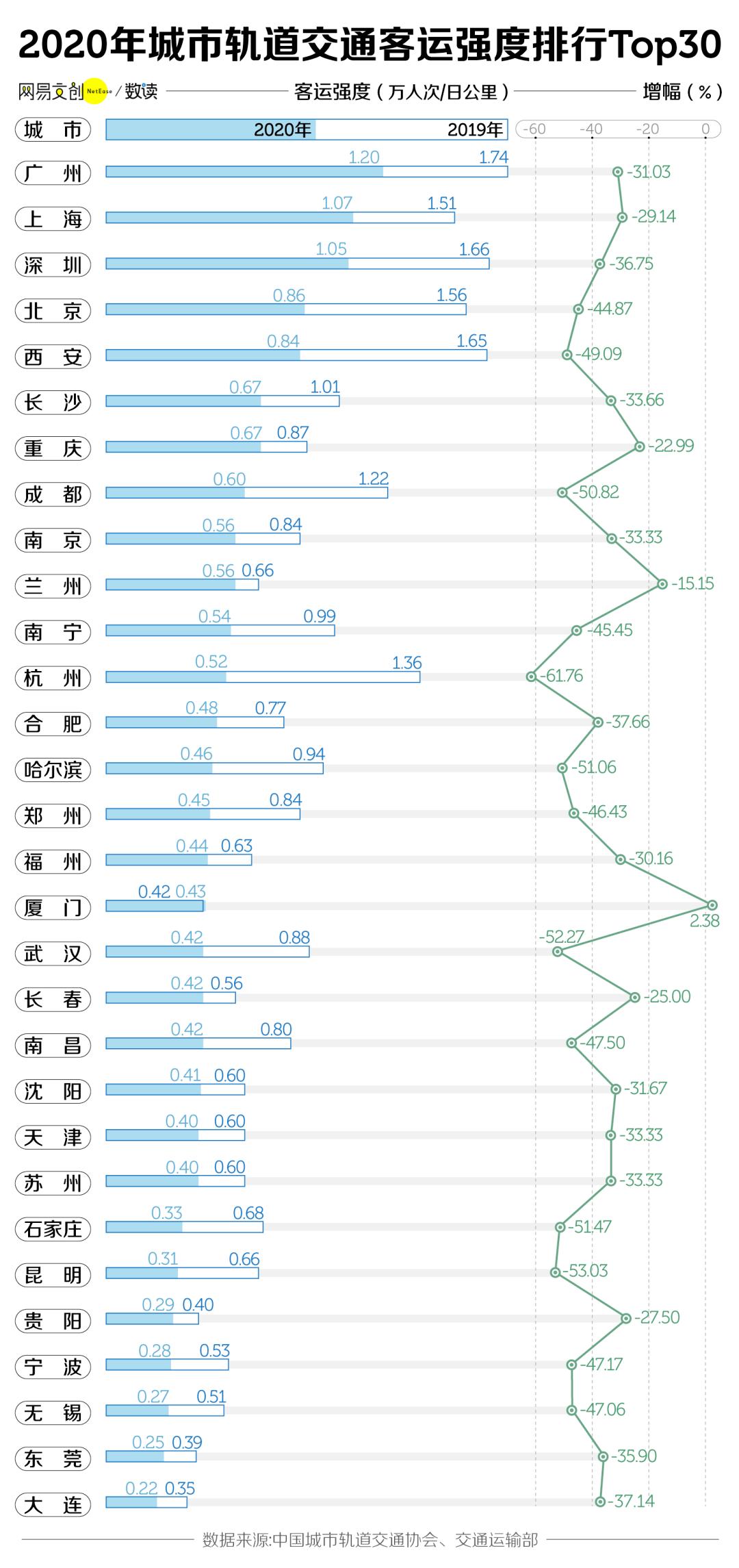 中国地铁的地狱模式,在这里