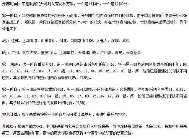 """热议!曝中超新赛季赛制出炉,避免永昌式降级,暗藏""""变相扩军"""""""