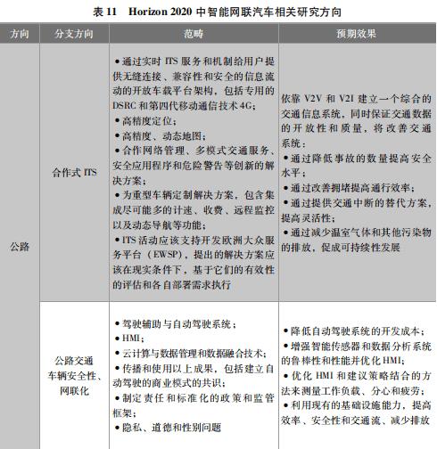 【蓝皮书】《中国智能汽车科技强国之路》——榜样(六)