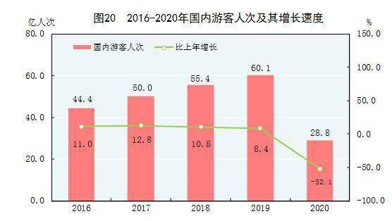 2020梵蒂冈GDP_实时(3)