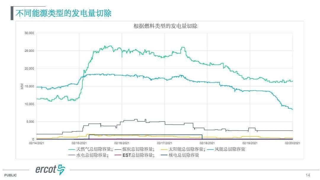 大停电导致出生人口激增_人口普查