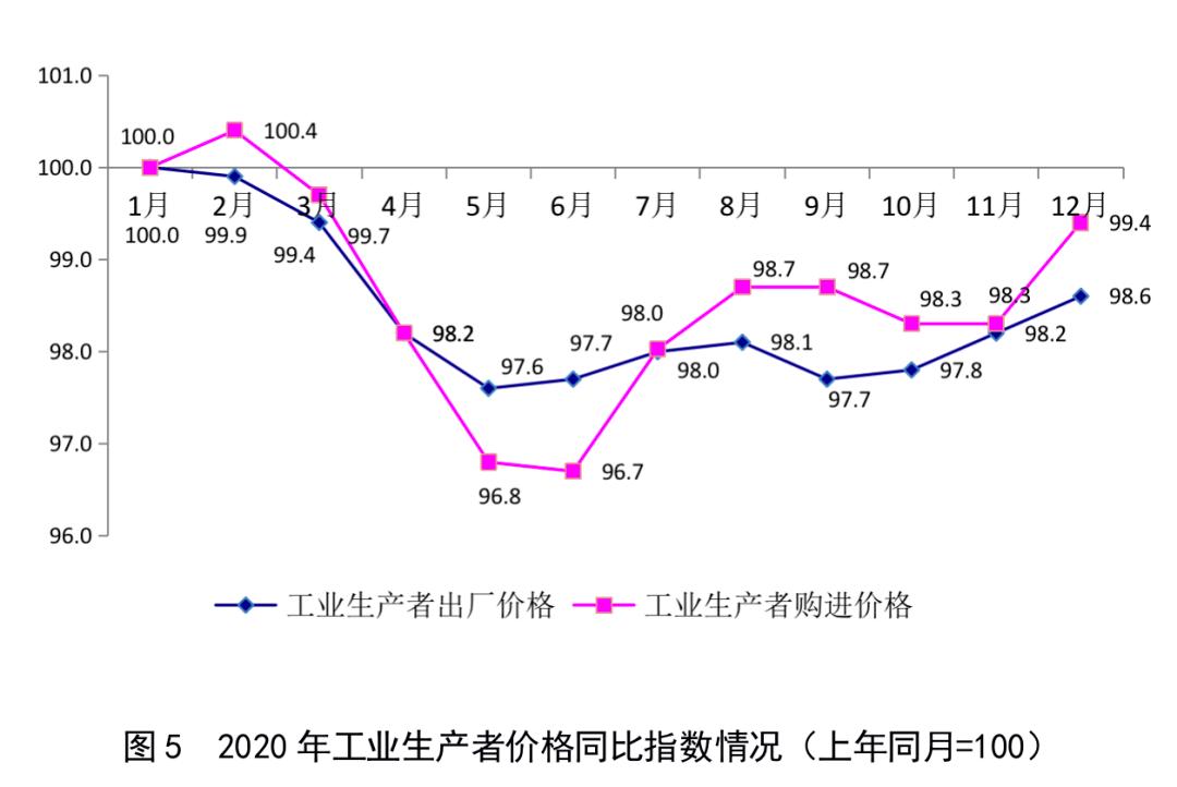 1949年至1978年福建经济总量_福建经济频道