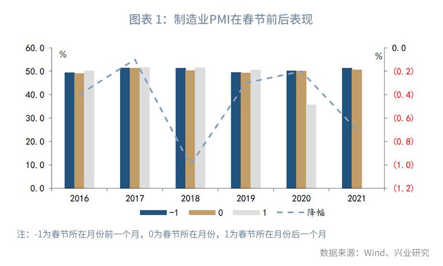 外媒评2021gdp_广东GDP比肩西班牙 快来看你的家乡跑赢了哪个国家