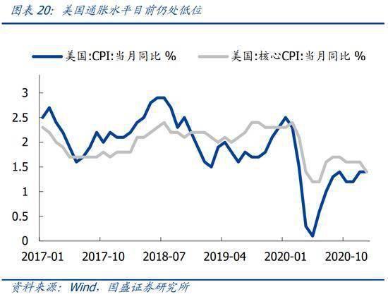 """国盛策略:本轮美债""""熊陡""""终结的因素目前尚未出现,长端利率在短期内或将延续上升态势"""