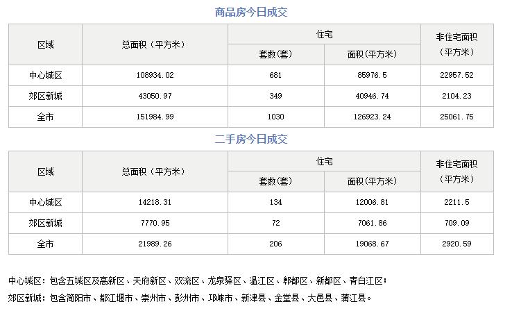 炸金花官网-线上棋牌游戏