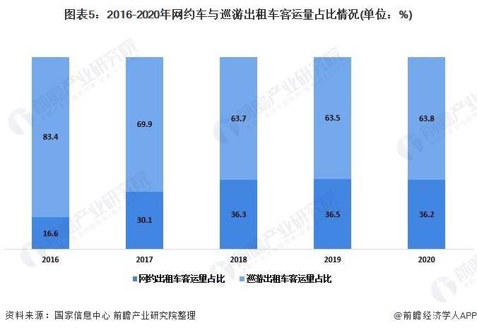 2020年GDP按细分行业_2020上半年深圳GDP增速回升幅度为近20年来最大值