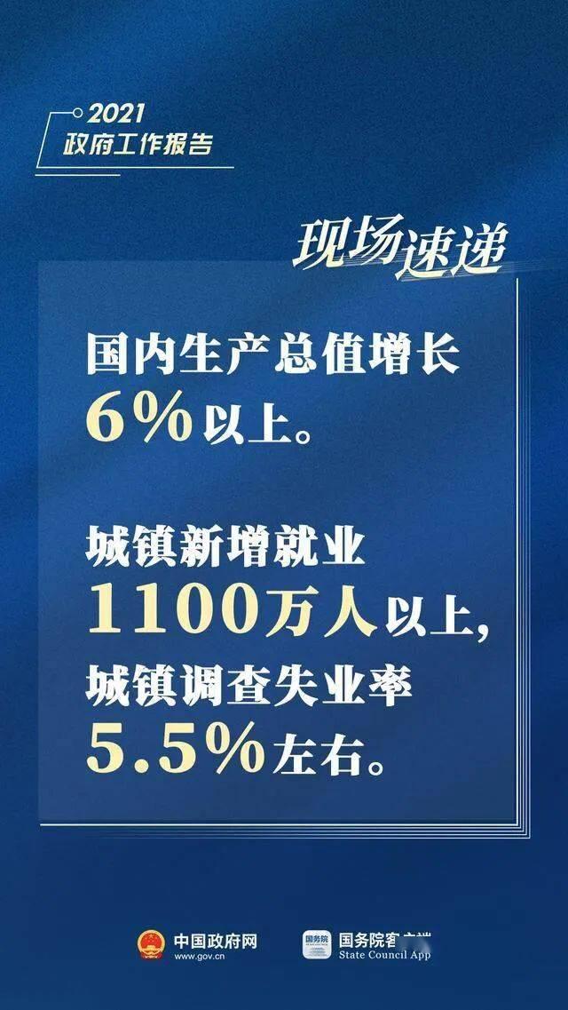2020年我国经济总量占世界多少_2020年中国占世界gdp