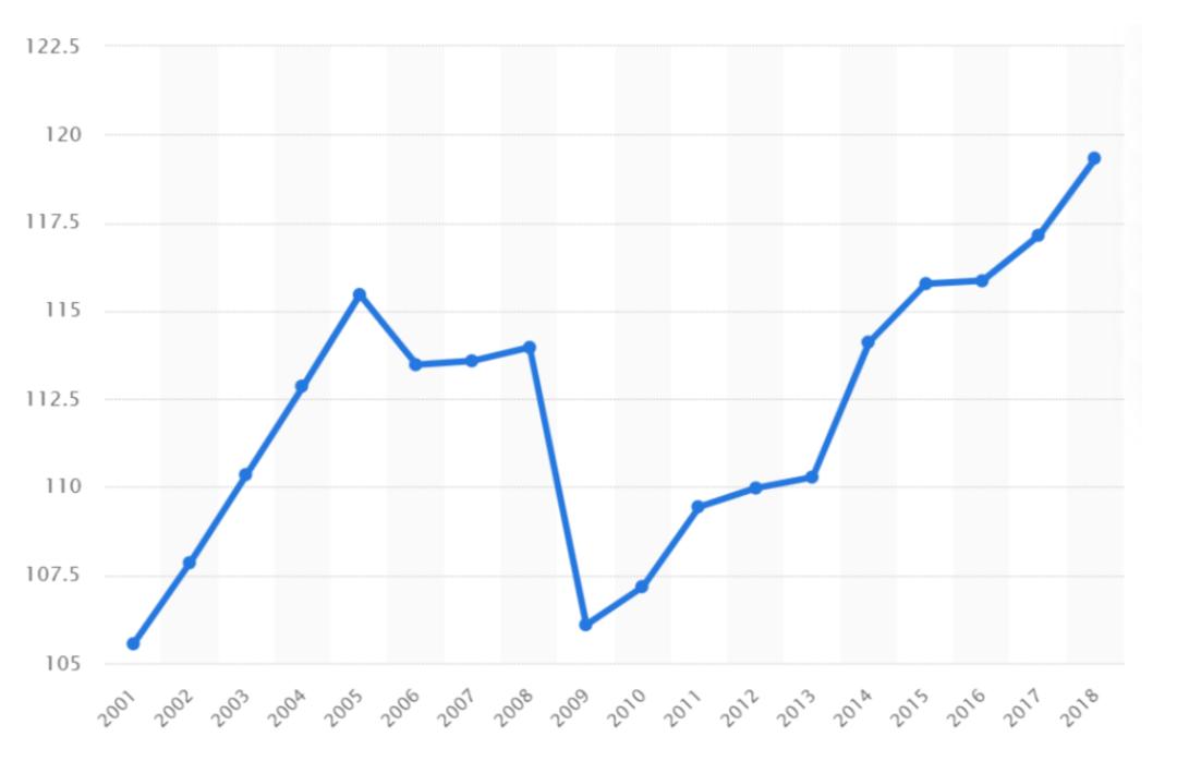城市gdp跟我们有什么关系_31省份前三季度GDP出炉 西宁房价怎么走 看看GDP增速