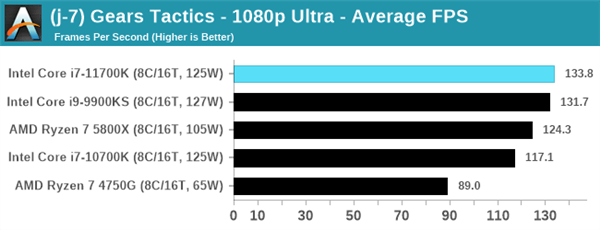 Intel 11代酷睿i7-11700K评测:性能猛增20%、功耗/温度爆炸的照片 - 14
