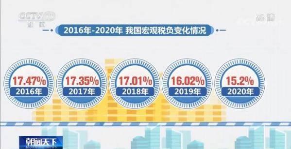 """""""数数""""建立信心!这组关键数据让你了解中国经济的新亮点"""
