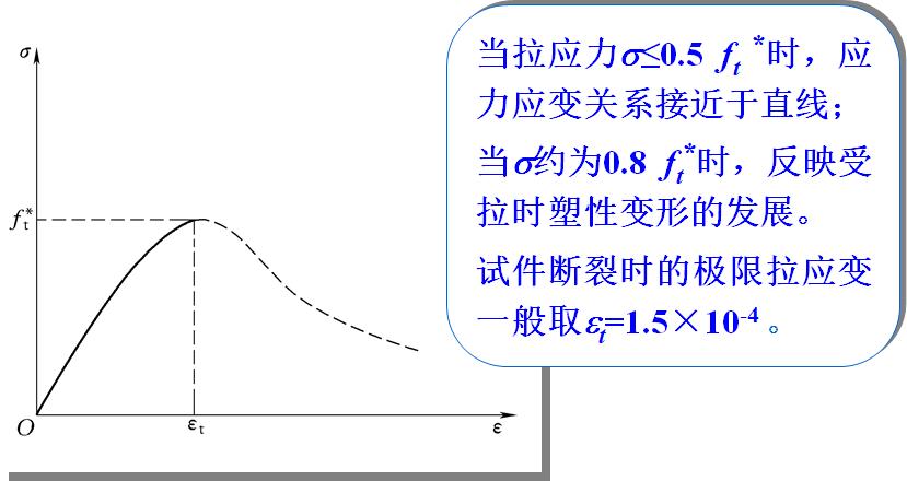 jquery原理性的知识点_二次函数单调性知识点