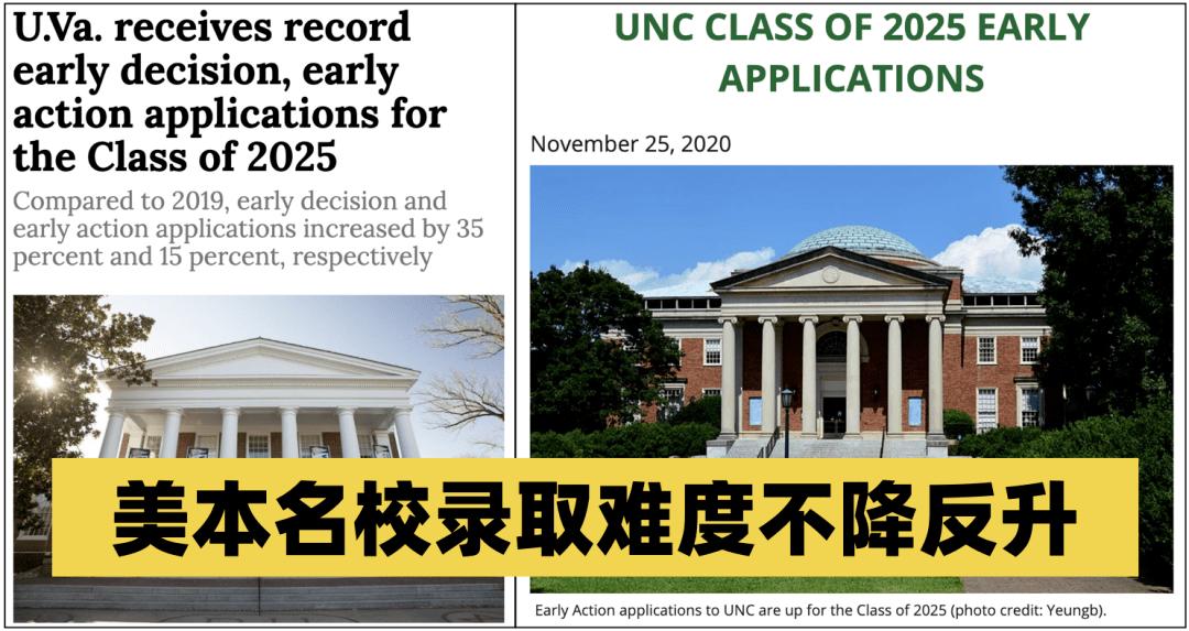 2021名校申请人数暴涨!美国顶尖院校最新申请数据汇总!