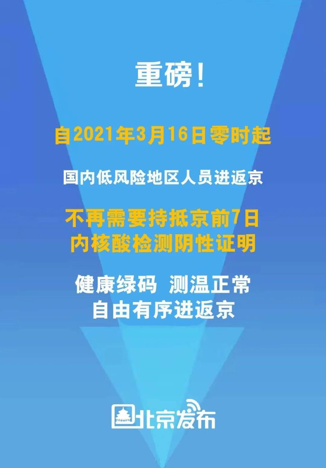 3月日起,進京政策有變