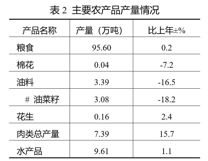 镇江句容市GDP2020年_广东惠州2018年GDP在省内排名前五,拿到江苏省能排名第几
