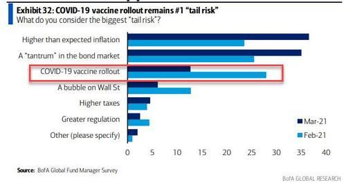 市场最担心的不再是疫情,而是通胀和美联储退出宽松政策