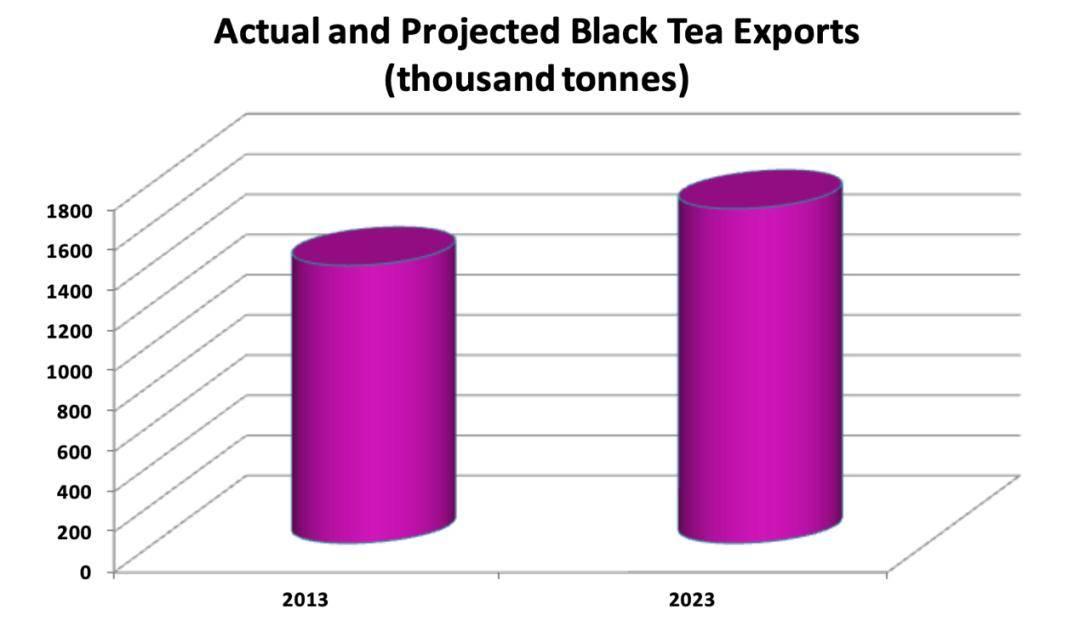 喝了几千年的茶, 到底是防癌还是致癌?