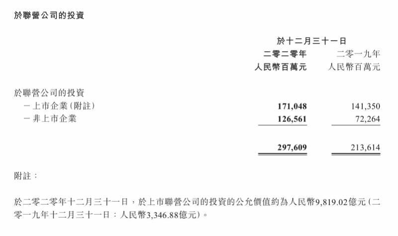 腾讯网游年入1500亿占总收入三成,未成年人流水占6%