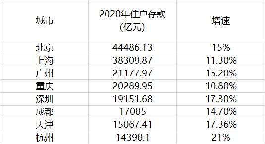 各国人均阅读量排行榜_世界各国人均gdp排名