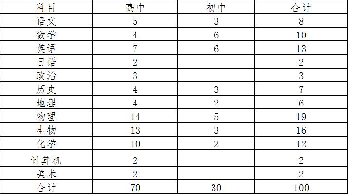 华县人口_解放后先后有近20支部队驻军华县境内