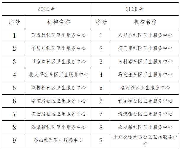 星辉开户地址-首页【1.1.5】
