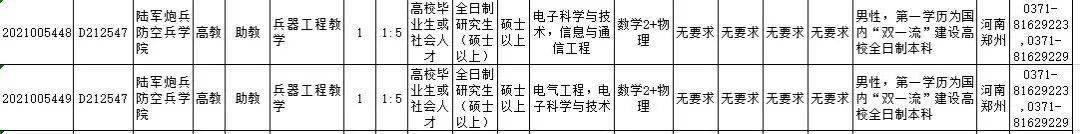 2021军队文职招考公告发布!开封有这些岗位!