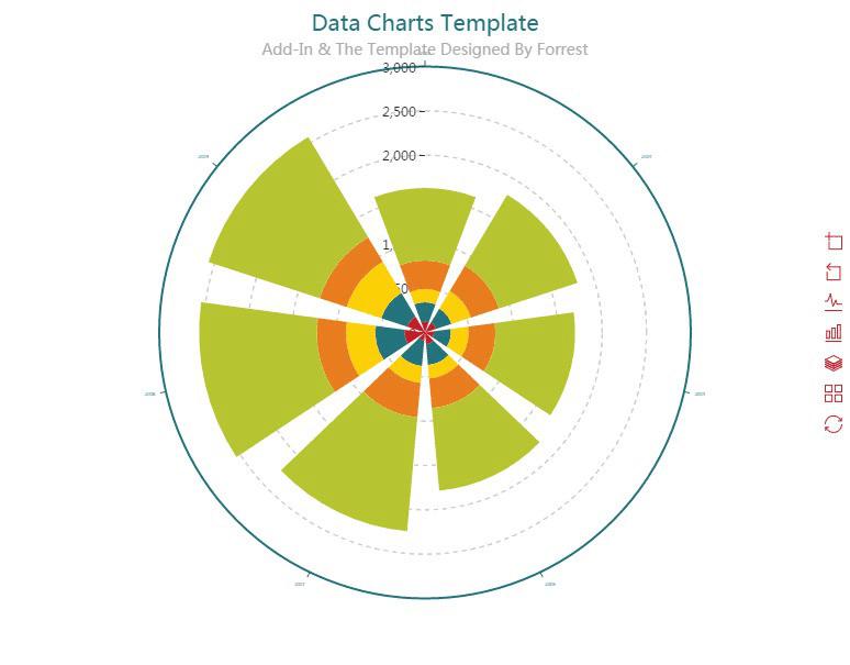 免费资源丨如何利用Excel插件制作数据可视化图表  第14张
