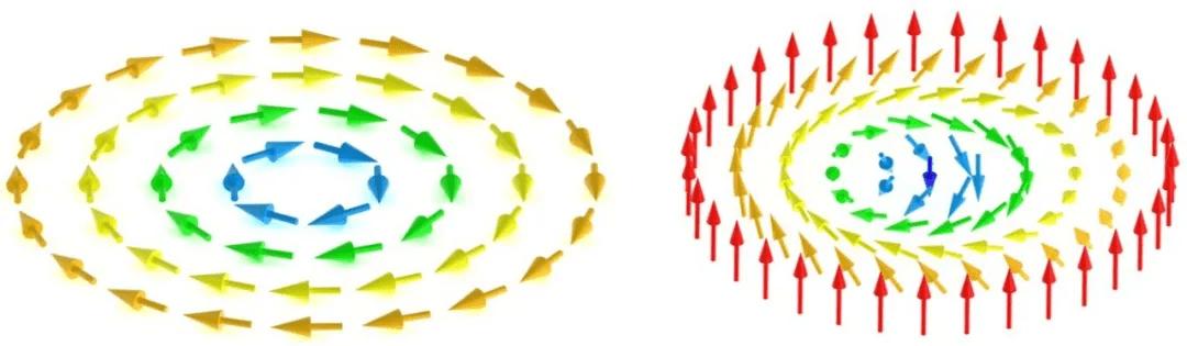 在非极性介质中设计产生极性拓扑结构