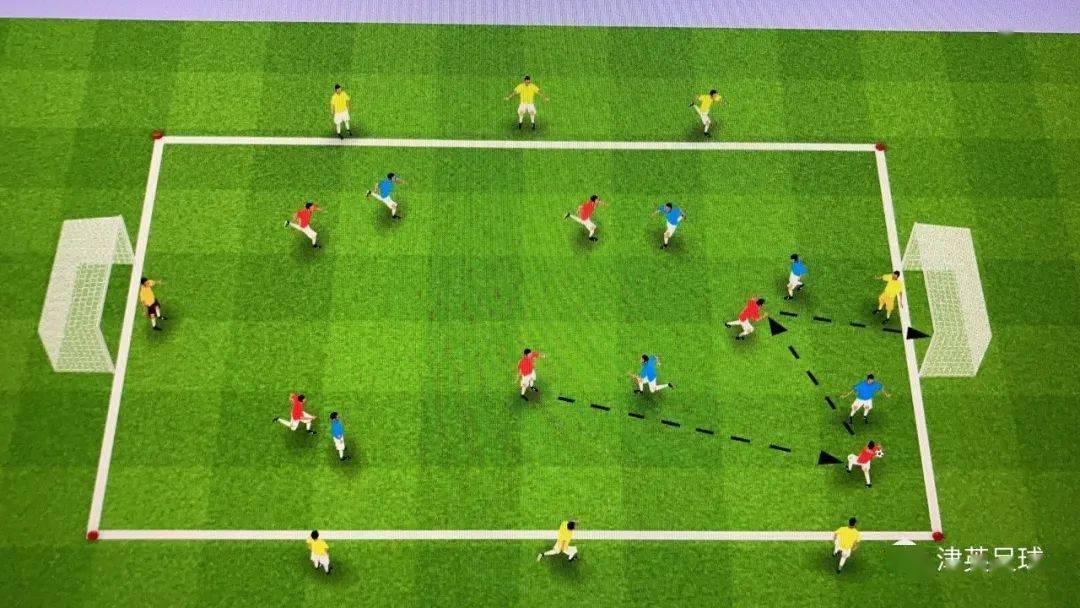 足球训练丨提高特定位置的训练方法