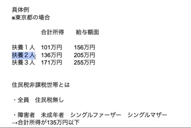 住民 税 非課税 横浜 市 住民税が非課税になるのはどんな人ですか|武蔵野市公式ホームページ