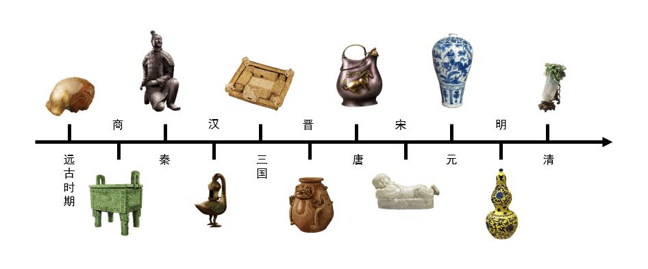 让博物馆走近儿童,用国宝的故事传承中华文明