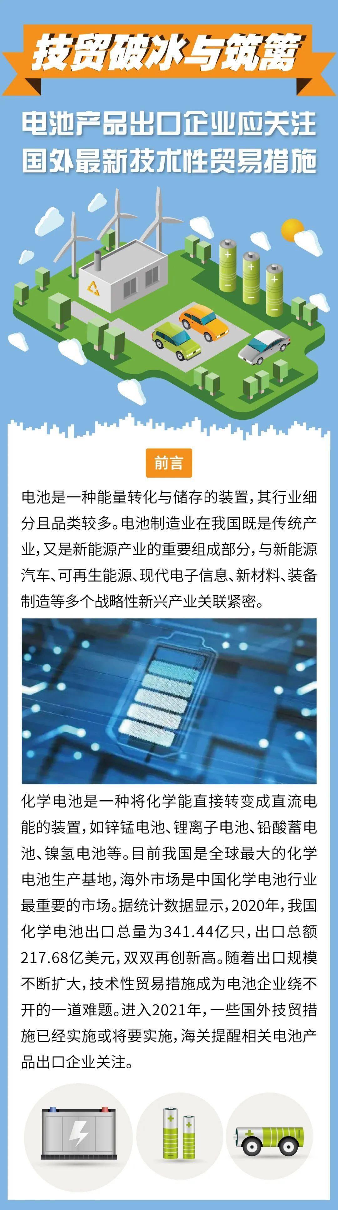 解读电池产品出口企业应关注国外最新技术性贸易措施