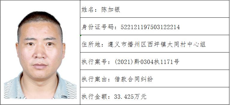 贵州一地曝光一批失信被执行人名单
