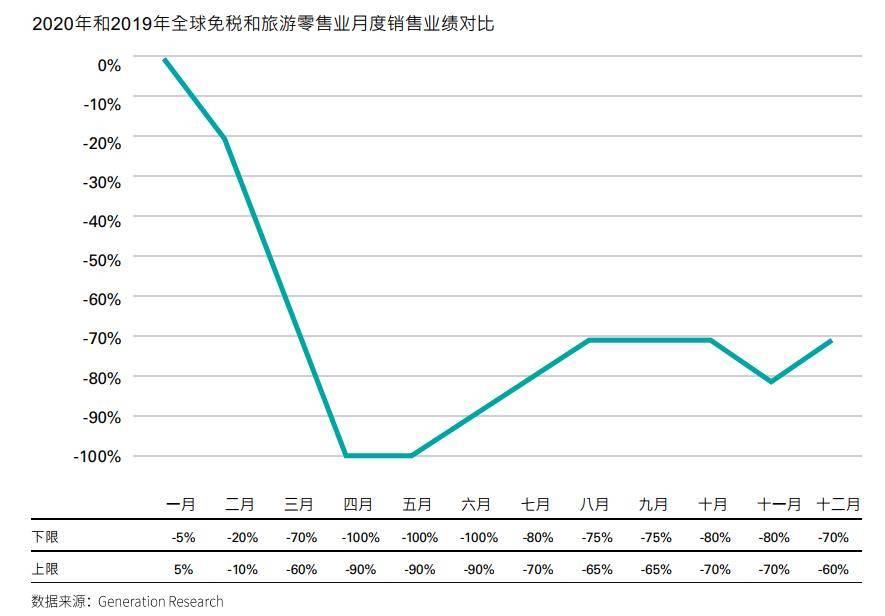 白皮书:海南自贸港有望两年内成全球最大旅游免税零售市场