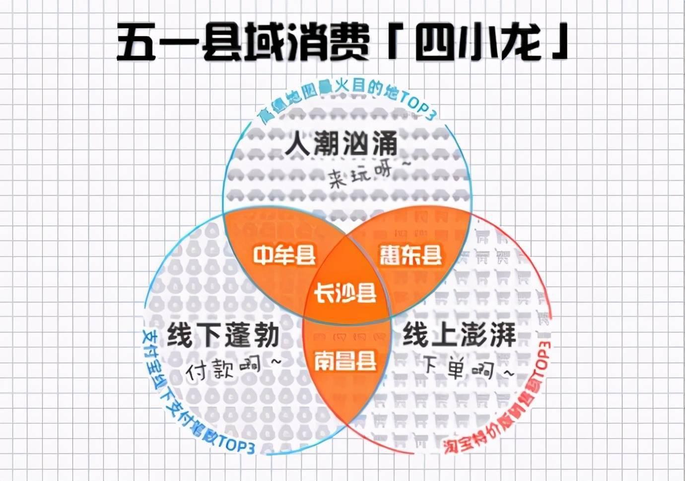 南昌2021gdp_2021上半年各大城市GDP排行,快来看看有你家乡吗
