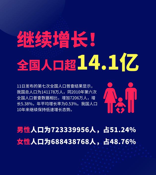 广东有多少人口_东莞常住人口达1047万人,成为广东第三个人口超千万的城市