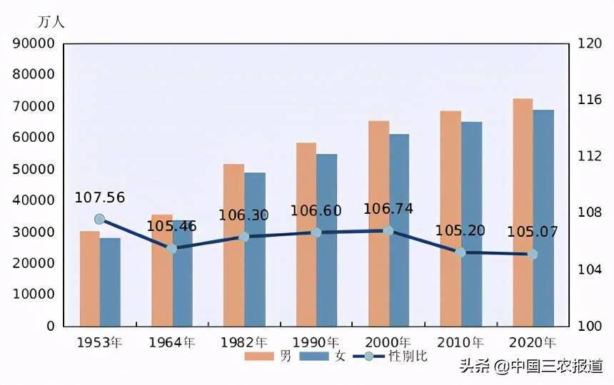 拉萨的人口_合肥房价是涨还是跌 班长预测未来10年合肥房价走势