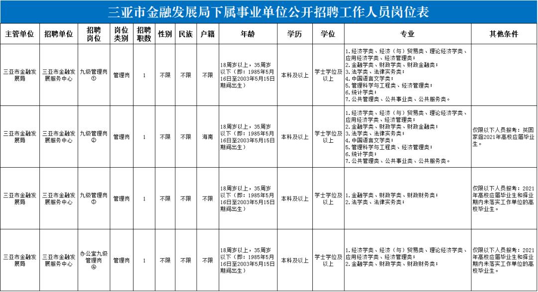 学三亚从属外学雇用西席递剜通告(海南)福三亚兼职夜场招聘模特021上海原国语年夜