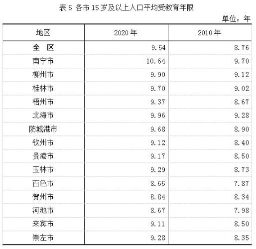 广西有多少人口_广西男子持刀杀害5人包括一家4口警方通报