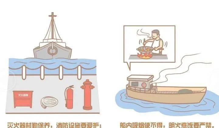 休渔期,渔船防火莫忽视