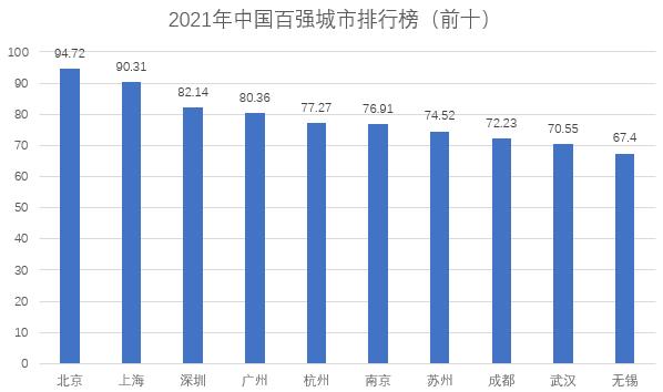 2021年杭州的gdp_江苏苏州与浙江杭州的2021年上半年GDP谁更高