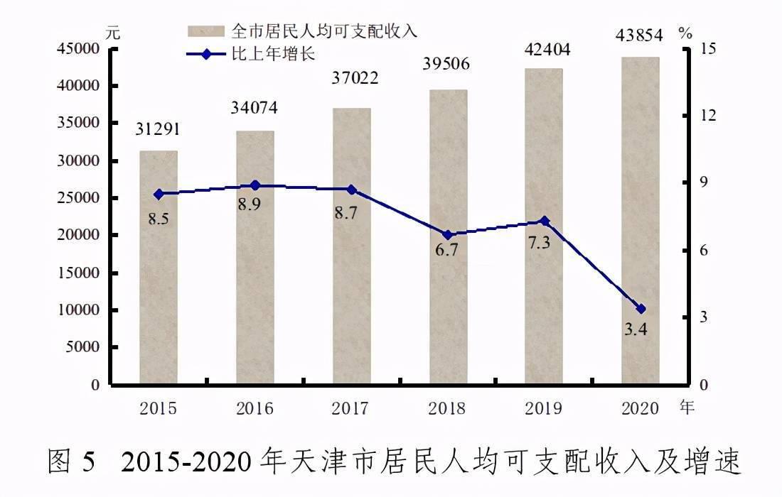 秀洲区2020年GDP_疫情冲击不改经济向好态势 九成以上城市GDP增速回升 2020年上半年291个城市GDP数据对比分析